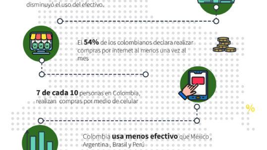 los colombianos usan menos efectivo despues de la pandemia