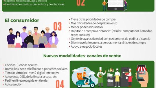 infografico: nuevo consumidor colombiano despues de cuarentena